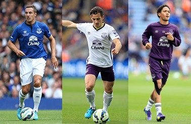 Everton Football Club ans The Protein Works